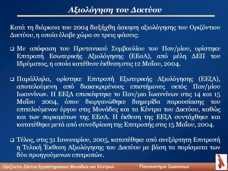 Αξιολόγηση του Δικτύου Κατά τη διάρκεια του 2004 διεξήχθη άσκηση αξιολόγησης του Οριζόντιου ∆ικτύου, η οποία έλαβε χώρα σε τρεις φάσεις: Οριζόντιο Δίκτυο Εργαστηριακών Μονάδων και ΚέντρωνΠανεπιστήμιο Ιωαννίνων  Με απόφαση του Πρυτανικού Συμβουλίου του Παν/μίου, ορίστηκε Επιτροπή Εσωτερικής Αξιολόγησης (ΕΕσΑ), από μέλη ΔΕΠ του Ιδρύματος, η οποία κατέθεσε έκθεση στις 12 Μαΐου, 2004.