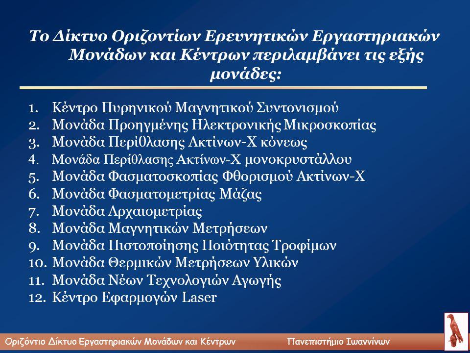 Το Δίκτυο Οριζοντίων Ερευνητικών Εργαστηριακών Μονάδων και Κέντρων περιλαμβάνει τις εξής μονάδες: 1.Κέντρο Πυρηνικού Μαγνητικού Συντονισμού 2.Μονάδα Προηγμένης Ηλεκτρονικής Μικροσκοπίας 3.Μονάδα Περίθλασης Ακτίνων-Χ κόνεως 4.Μονάδα Περίθλασης Ακτίνων-Χ μονοκρυστάλλου 5.Μονάδα Φασματοσκοπίας Φθορισμού Ακτίνων-Χ 6.Μονάδα Φασματομετρίας Μάζας 7.Μονάδα Αρχαιομετρίας 8.Μονάδα Μαγνητικών Μετρήσεων 9.Μονάδα Πιστοποίησης Ποιότητας Τροφίμων 10.Μονάδα Θερμικών Μετρήσεων Υλικών 11.Μονάδα Νέων Τεχνολογιών Αγωγής 12.Κέντρο Εφαρμογών Laser Οριζόντιο Δίκτυο Εργαστηριακών Μονάδων και ΚέντρωνΠανεπιστήμιο Ιωαννίνων