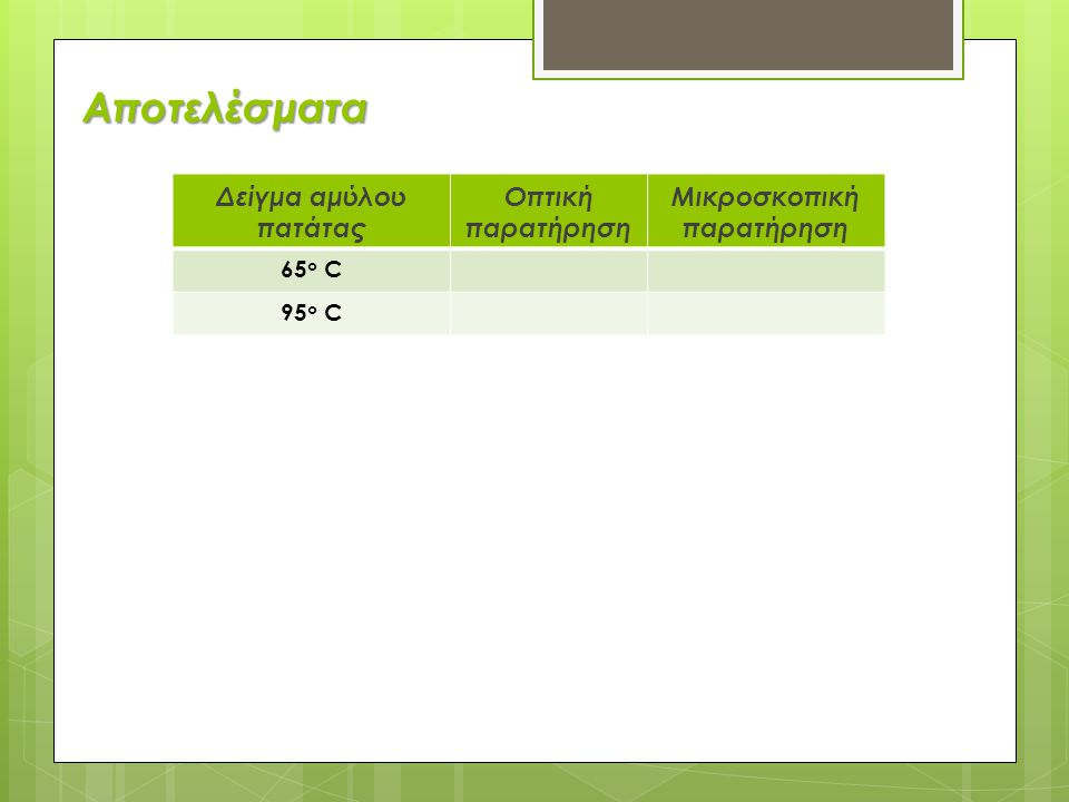 Αποτελέσματα Δείγμα αμύλου πατάτας Οπτική παρατήρηση Μικροσκοπική παρατήρηση 65 ο C 95 ο C