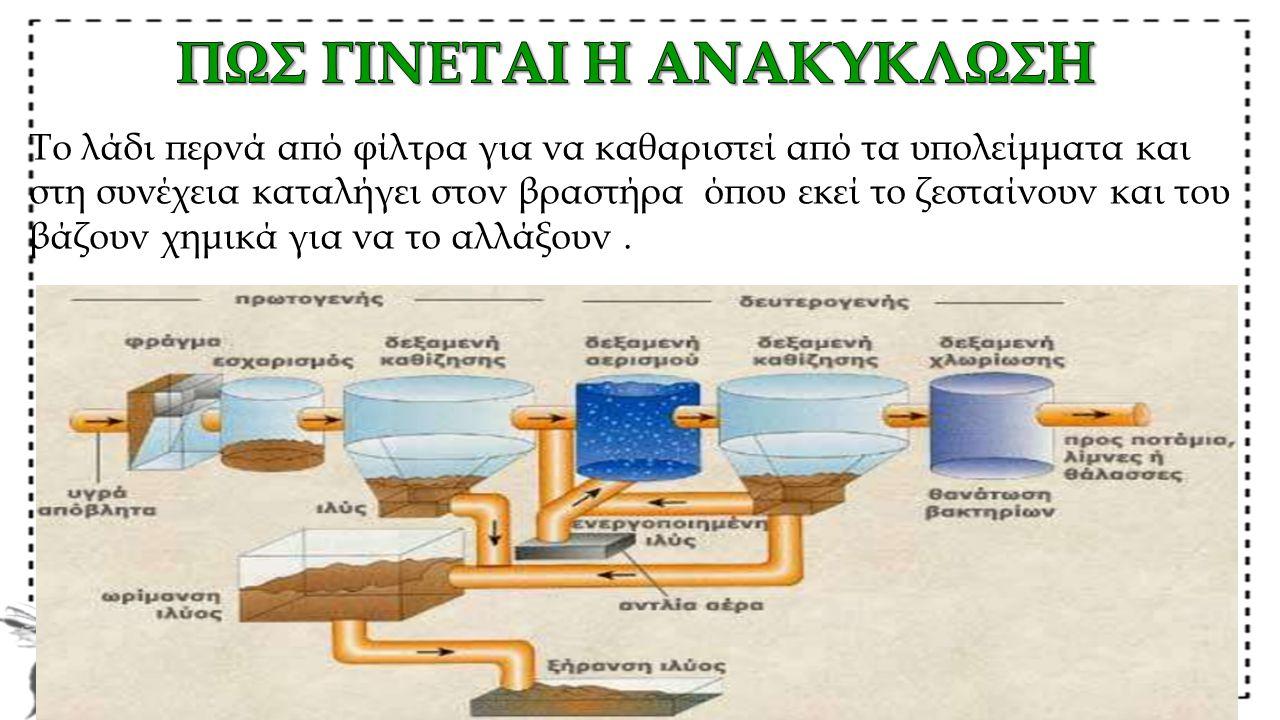 Βιοντίζελ :  χρήση στα αυτοκίνητα/μέσα μαζικής μεταφοράς και για θέρμανση  50% πιο καθαρό από το πετρέλαιο Γλυκερίνη :  δημιουργία σαπουνιών Μετά από την πολύπλοκη διαδικασία το τηγανέλαιο μετατρέπεται σε διάφορα χρήσιμα προϊόντα, όπως: ΓΛΥΚΕΡΙΝΗ