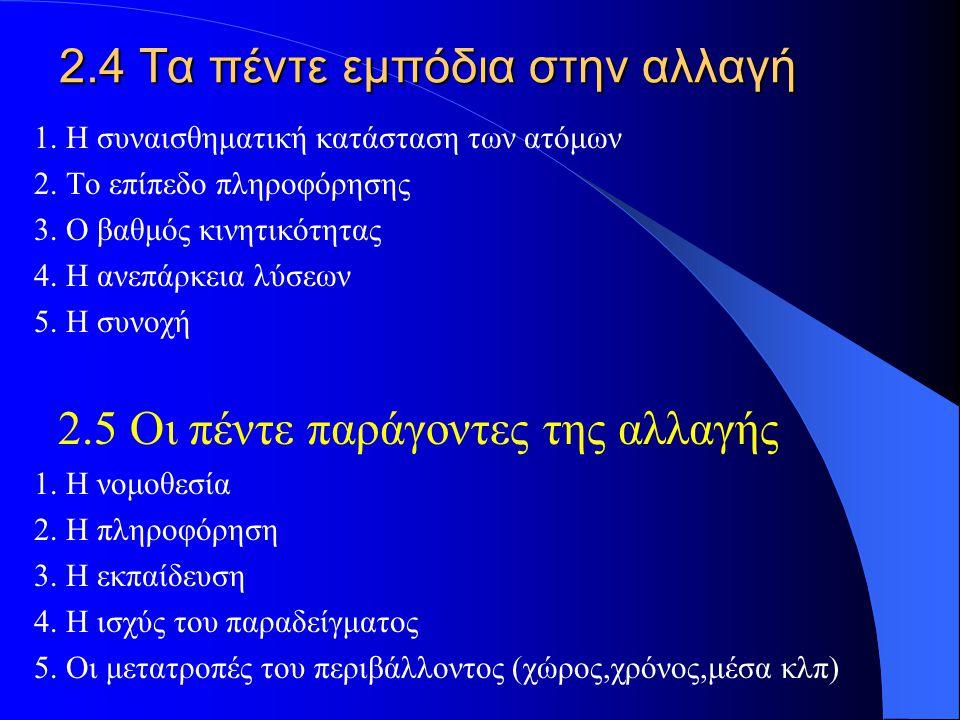 i) Η φάση της από-δόμησηs ii) H φάση της σχηματοποίησης iii) Η φάση της επανα-δόμησης i) Η φάση της από-δόμησηs ii) H φάση της σχηματοποίησης iii) Η φ