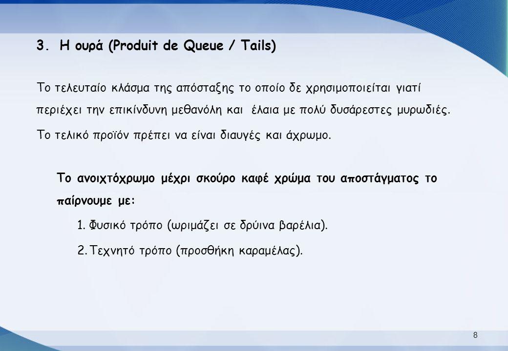3.Η ουρά (Produit de Queue / Tails) Το τελευταίο κλάσμα της απόσταξης το οποίο δε χρησιμοποιείται γιατί περιέχει την επικίνδυνη μεθανόλη και έλαια με
