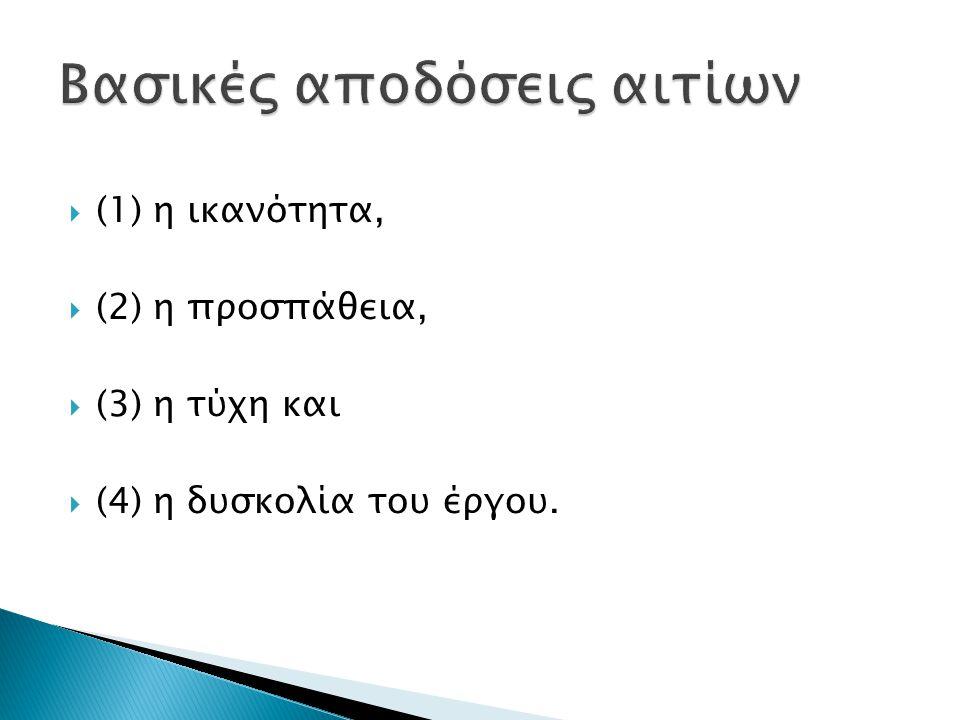  (1) η ικανότητα,  (2) η προσπάθεια,  (3) η τύχη και  (4) η δυσκολία του έργου.