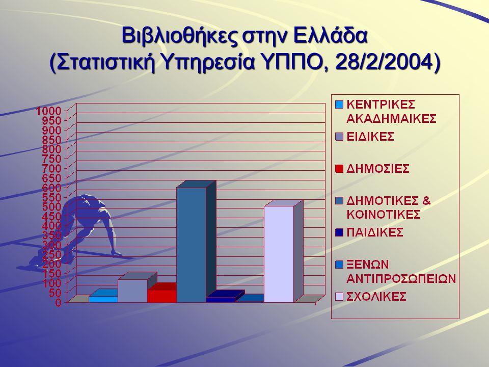 Βιβλιοθήκες στην Ελλάδα (Στατιστική Υπηρεσία ΥΠΠΟ, 28/2/2004)