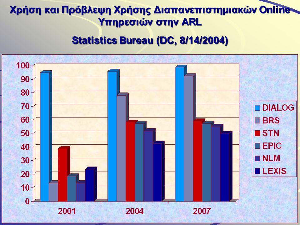 Χρήση και Πρόβλεψη Χρήσης Διαπανεπιστημιακών Online Υπηρεσιών στην ARL Statistics Bureau (DC, 8/14/2004)