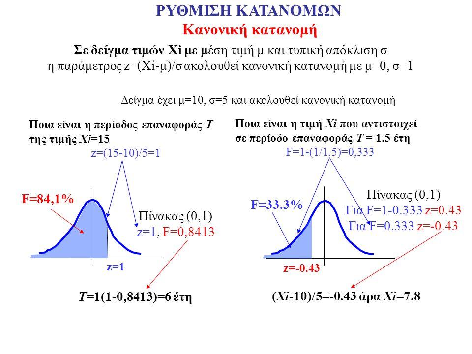 ΡΥΘΜΙΣΗ ΚΑΤΑΝΟΜΩΝ Κανονική κατανομή Σε δείγμα τιμών Χi με μέση τιμή μ και τυπική απόκλιση σ η παράμετρος z=(Xi-μ)/σ ακολουθεί κανονική κατανομή με μ=0, σ=1 Πίνακας (0,1) z=1, F=0,8413 Ποια είναι η περίοδος επαναφοράς Τ της τιμής Χi=15 z=(15-10)/5=1 z=1 Δείγμα έχει μ=10, σ=5 και ακολουθεί κανονική κατανομή F=84,1% Τ=1(1-0,8413)=6 έτη Ποια είναι η τιμή Χi που αντιστοιχεί σε περίοδο επαναφοράς Τ = 1.5 έτη F=1-(1/1.5)=0,333 z=-0.43 Πίνακας (0,1) Για F=1-0.333 z=0.43 Για F=0.333 z=-0.43 F=33.3% (Xi-10)/5=-0.43 άρα Xi=7.8