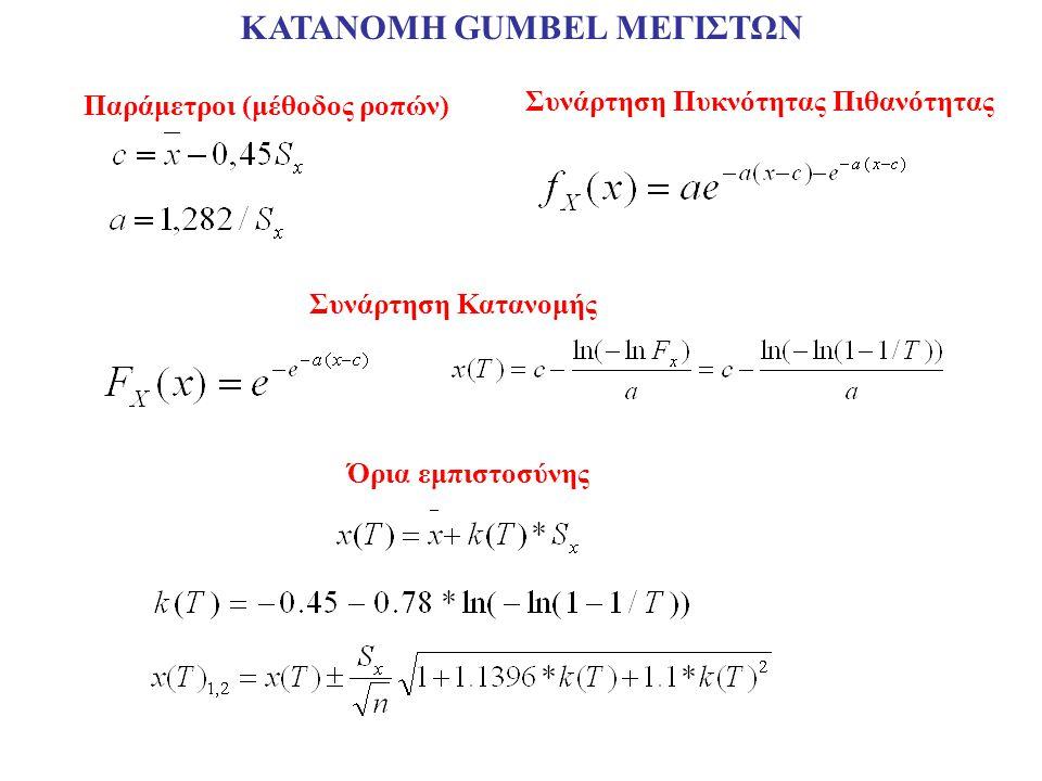 ΚΑΤΑΝΟΜΗ GUMBEL ΜΕΓΙΣΤΩΝ Συνάρτηση Πυκνότητας Πιθανότητας Συνάρτηση Κατανομής Παράμετροι (μέθοδος ροπών) Όρια εμπιστοσύνης