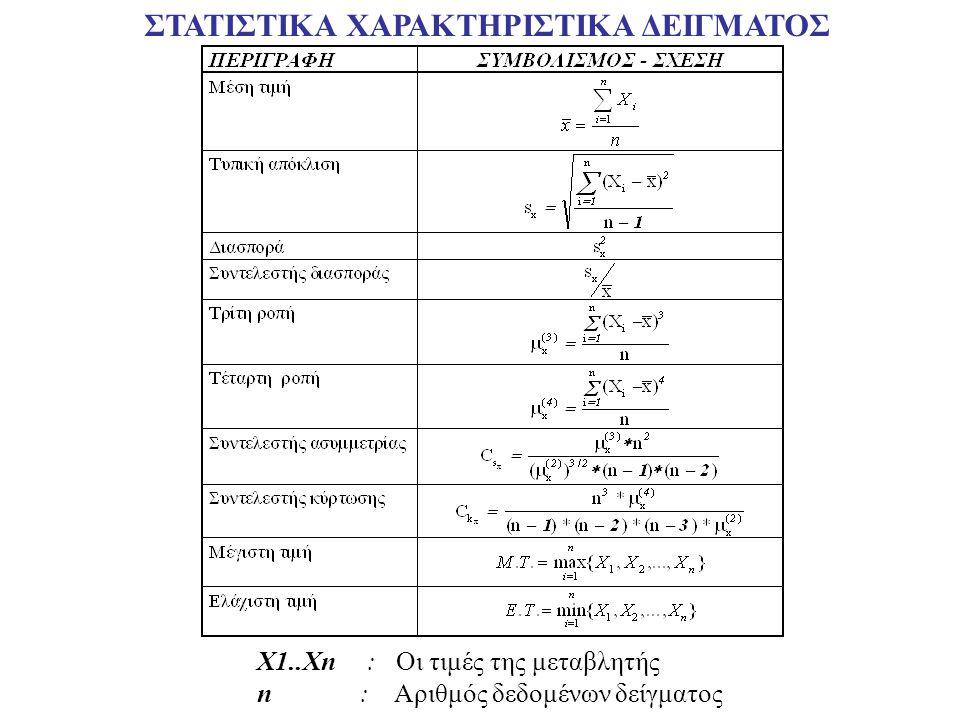 ΣΤΑΤΙΣΤΙΚΑ ΧΑΡΑΚΤΗΡΙΣΤΙΚΑ ΔΕΙΓΜΑΤΟΣ Χ1..Χn : Οι τιμές της μεταβλητής n : Αριθμός δεδομένων δείγματος