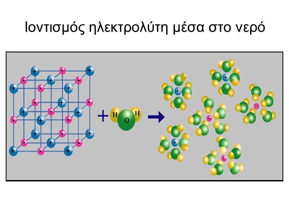 Ιοντισμός ηλεκτρολύτη μέσα στο νερό