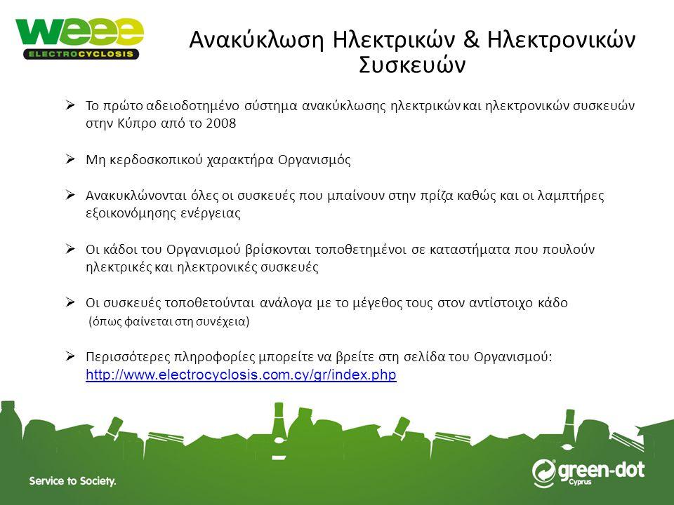  Το πρώτο αδειοδοτημένο σύστημα ανακύκλωσης ηλεκτρικών και ηλεκτρονικών συσκευών στην Κύπρο από το 2008  Μη κερδοσκοπικού χαρακτήρα Οργανισμός  Ανακυκλώνονται όλες οι συσκευές που μπαίνουν στην πρίζα καθώς και οι λαμπτήρες εξοικονόμησης ενέργειας  Οι κάδοι του Οργανισμού βρίσκονται τοποθετημένοι σε καταστήματα που πουλούν ηλεκτρικές και ηλεκτρονικές συσκευές  Οι συσκευές τοποθετούνται ανάλογα με το μέγεθος τους στον αντίστοιχο κάδο (όπως φαίνεται στη συνέχεια)  Περισσότερες πληροφορίες μπορείτε να βρείτε στη σελίδα του Οργανισμού: http://www.electrocyclosis.com.cy/gr/index.php http://www.electrocyclosis.com.cy/gr/index.php Ανακύκλωση Ηλεκτρικών & Ηλεκτρονικών Συσκευών