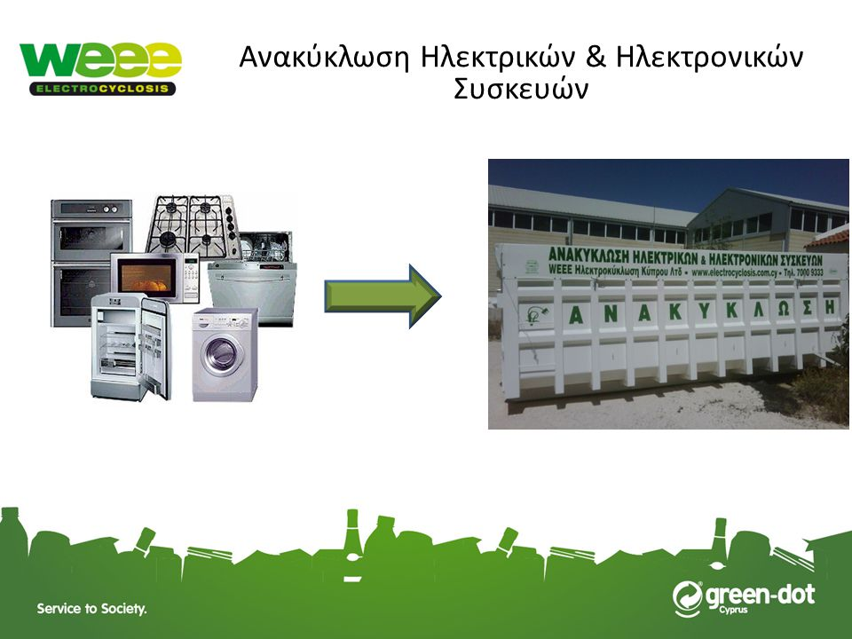 Ανακύκλωση Ηλεκτρικών & Ηλεκτρονικών Συσκευών