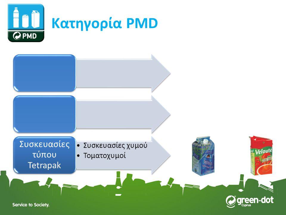 Συσκευασίες χυμού Τοματοχυμοί Συσκευασίες τύπου Tetrapak Κατηγορία PMD