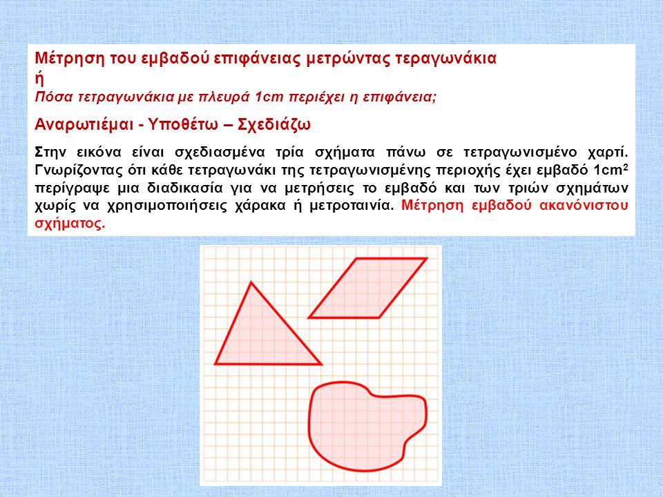 Μέτρηση του εμβαδού επιφάνειας μετρώντας τεραγωνάκια ή Πόσα τετραγωνάκια με πλευρά 1cm περιέχει η επιφάνεια; Αναρωτιέμαι - Υποθέτω – Σχεδιάζω Στην εικ