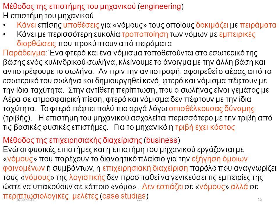 155/12/2014ΔΧ Μέθοδος της επιστήμης του μηχανικού (engineering) Η επιστήμη του μηχανικού Κάνει επίσης υποθέσεις για «νόμους» τους οποίους δοκιμάζει με