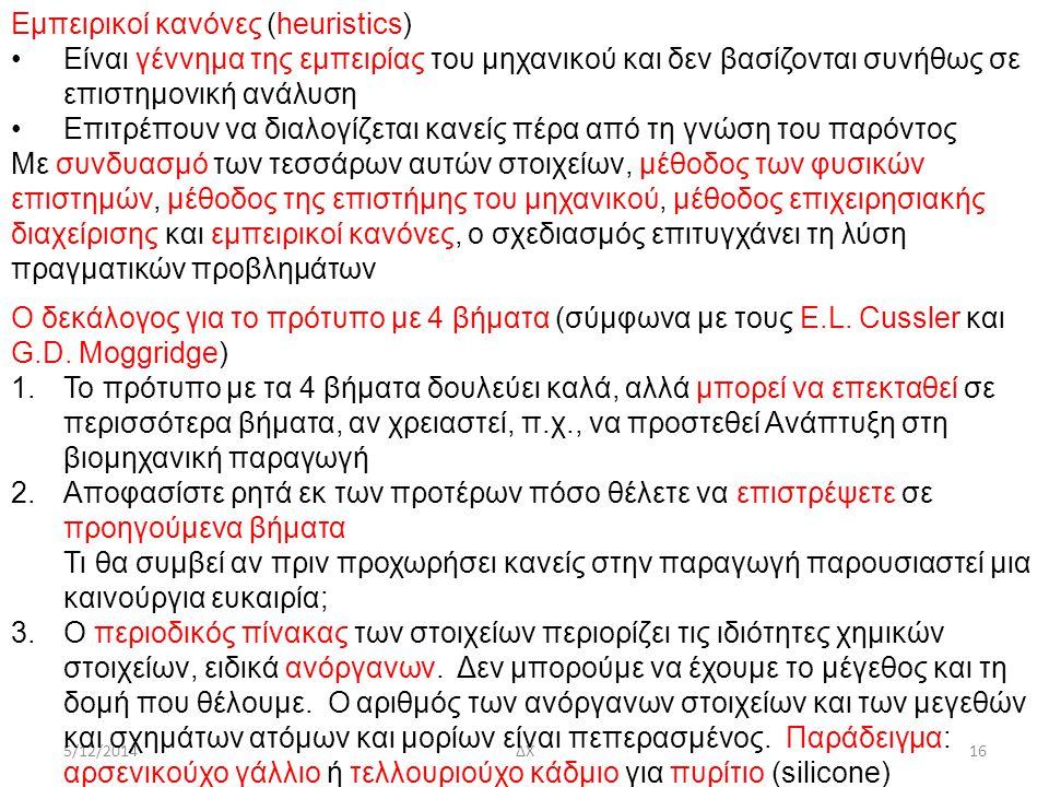 5/12/2014ΔΧ16 Eμπειρικοί κανόνες (heuristics) Είναι γέννημα της εμπειρίας του μηχανικού και δεν βασίζονται συνήθως σε επιστημονική ανάλυση Επιτρέπουν