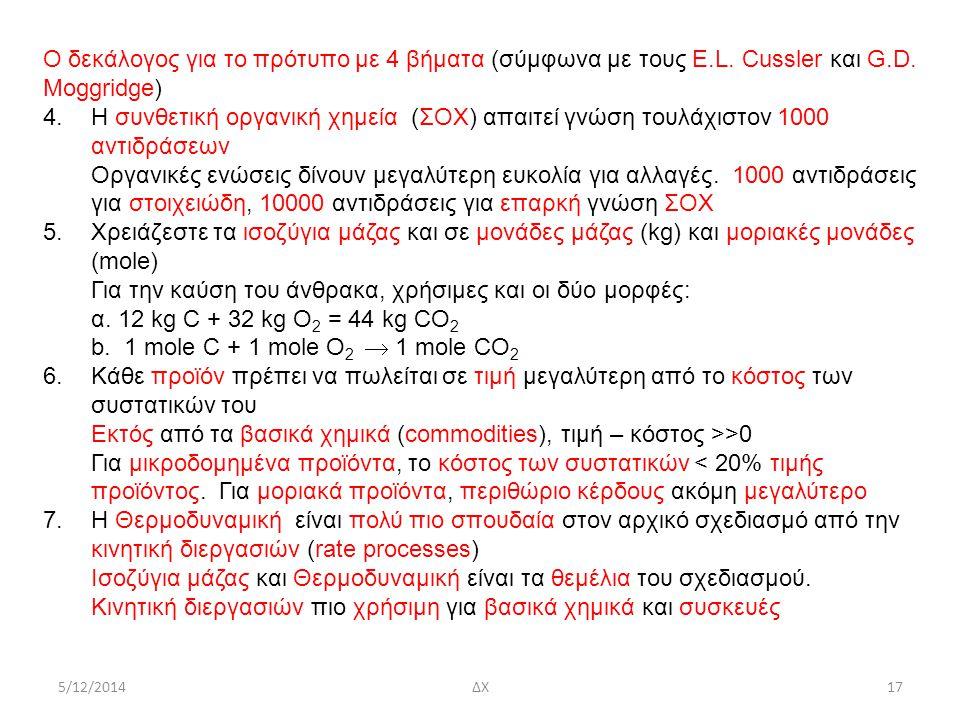 5/12/2014ΔΧ17 Ο δεκάλογος για το πρότυπο με 4 βήματα (σύμφωνα με τους Ε.L. Cussler και G.D. Moggridge) 4.Η συνθετική οργανική χημεία (ΣΟΧ) απαιτεί γνώ