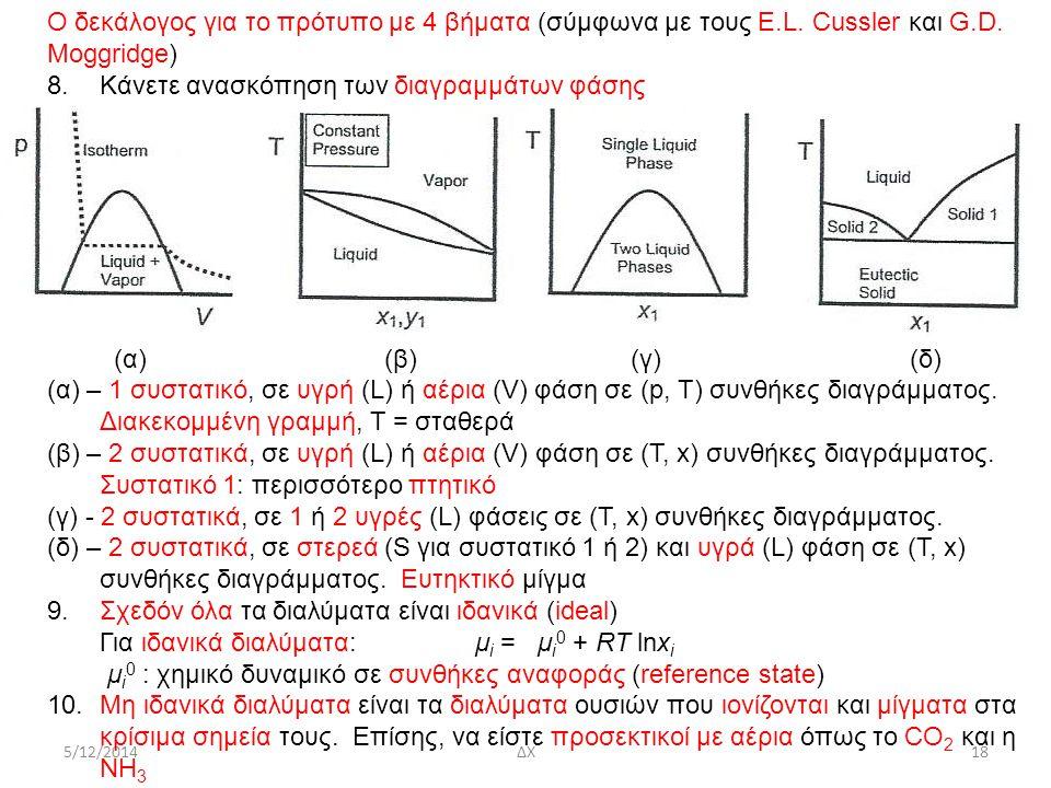 5/12/2014ΔΧ18 Ο δεκάλογος για το πρότυπο με 4 βήματα (σύμφωνα με τους Ε.L. Cussler και G.D. Moggridge) 8.Κάνετε ανασκόπηση των διαγραμμάτων φάσης (α)