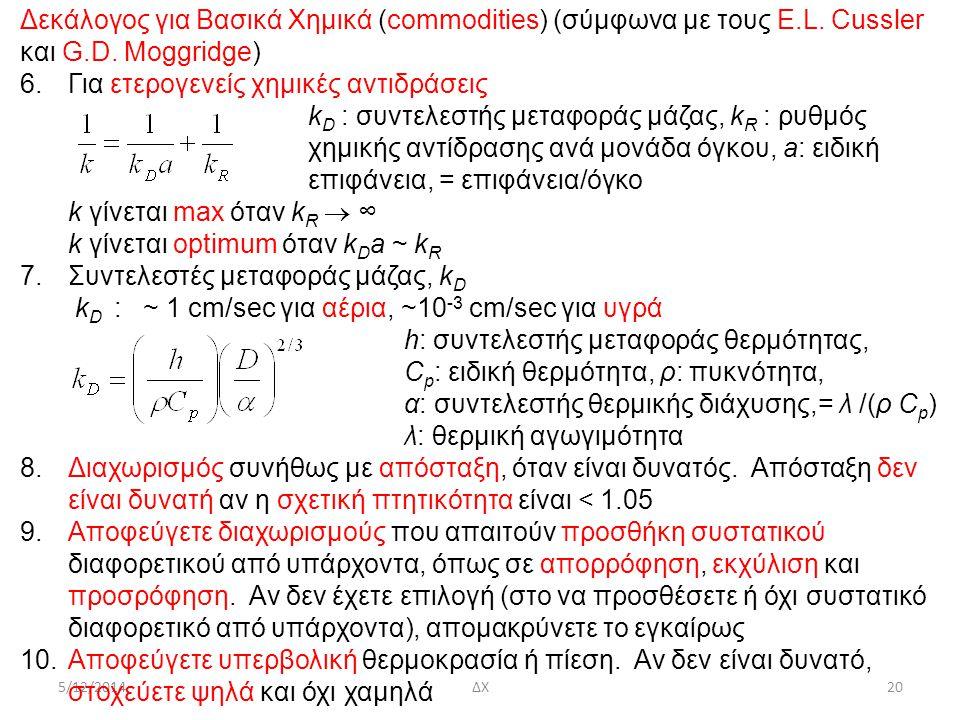 5/12/2014ΔΧ20 Δεκάλογος για Βασικά Χημικά (commodities) (σύμφωνα με τους Ε.L. Cussler και G.D. Moggridge) 6.Για ετερογενείς χημικές αντιδράσεις k D :