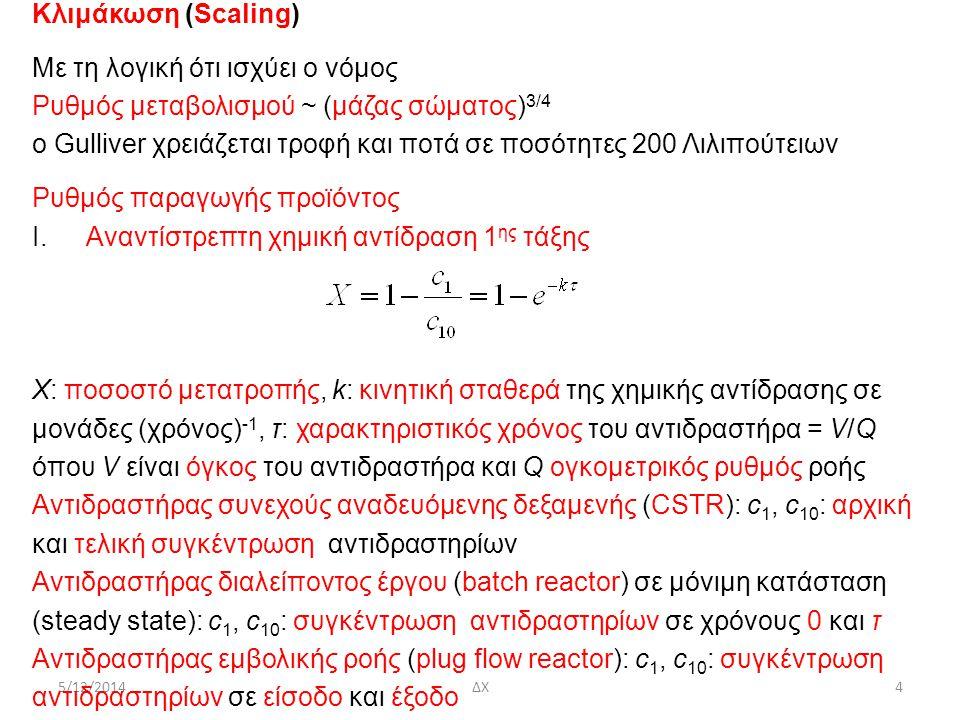 5/12/2014ΔΧ5 Κλιμάκωση (Scaling) Ρυθμός παραγωγής προϊόντος Ι.