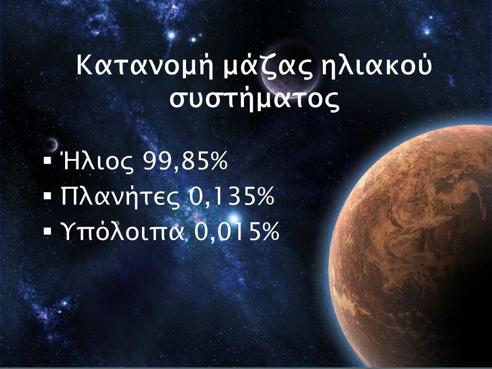 Κατανομή μάζας ηλιακού συστήματος  Ήλιος 99,85%  Πλανήτες 0,135%  Υπόλοιπα 0,015%