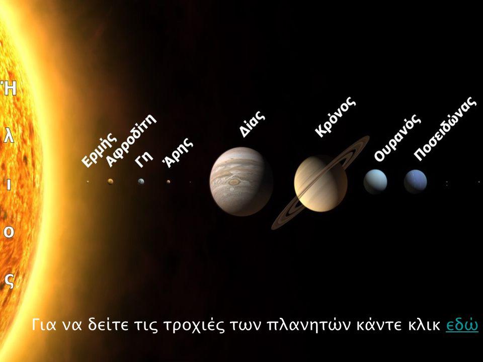 Για να δείτε τις τροχιές των πλανητών κάντε κλικ εδώεδώ