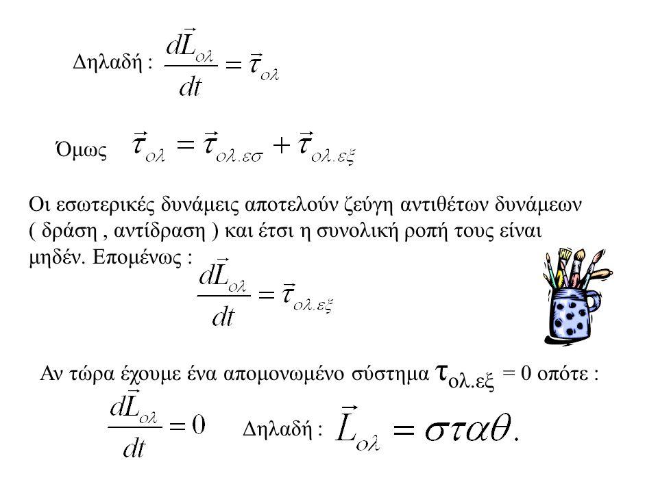 Διατήρηση στροφορμής συστήματος σωμάτων Ας θεωρήσουμε ένα σύστημα σωμάτων που αποτελείται από τα σώματα Σ 1, Σ 2, …, Σ i … Εφαρμόζοντας τον θεμελιώδη