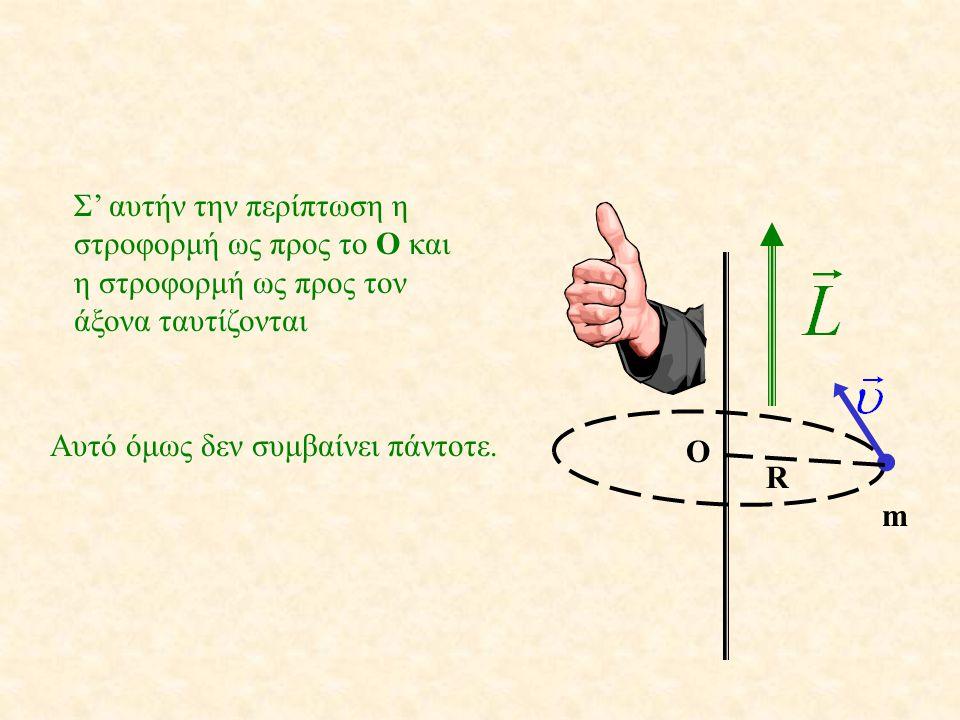 Στροφορμή υλικού σημείου ως προς άξονα. Έστω ένα υλικό σημείο που εκτελεί κυκλική κίνηση περί άξονα κάθετο στο επίπεδό του. Η στροφορμή του ως προς το