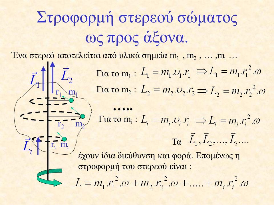 Διατήρηση στροφορμής συστήματος σωμάτων Ας θεωρήσουμε ένα σύστημα σωμάτων που αποτελείται από τα σώματα Σ 1, Σ 2, …, Σ i … Εφαρμόζοντας τον θεμελιώδη νόμο της στροφικής κίνησης για όλα θα έχουμε : … Όπου τ 1, τ 2,….,τ i,…..