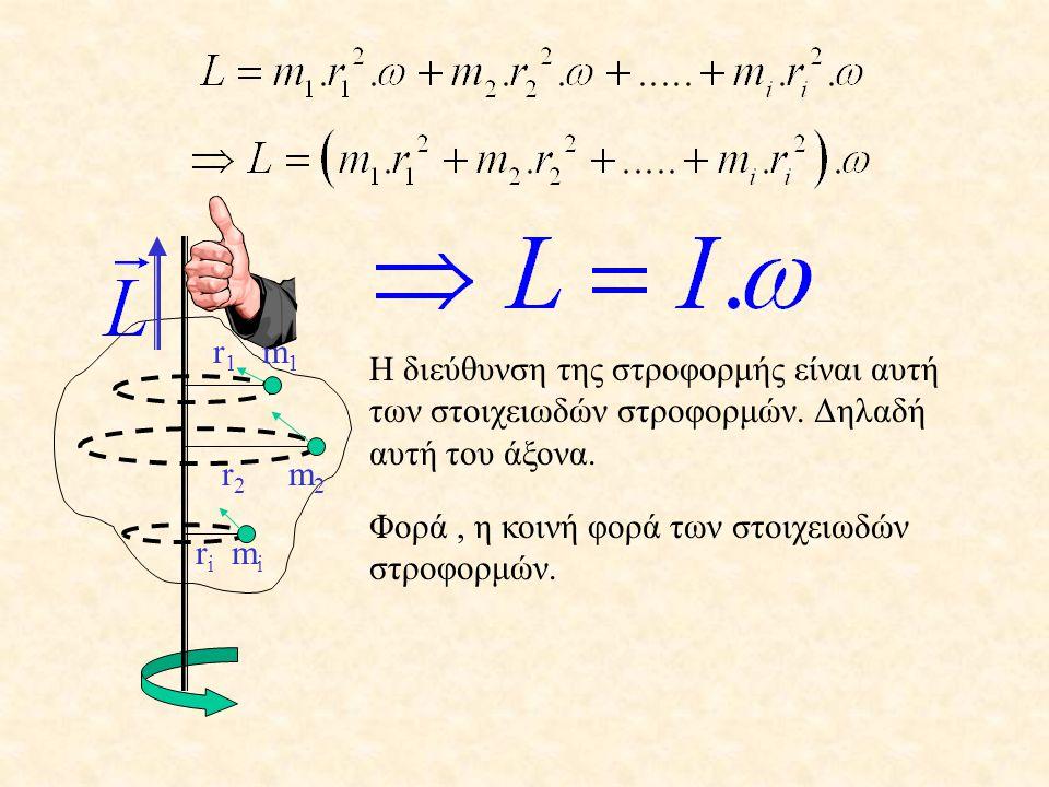 Στροφορμή στερεού σώματος ως προς άξονα. r 1 m 1 r 2 m 2 r i m i Για το m 1 : Για το m 2 : Για το m i : ….. Ένα στερεό αποτελείται από υλικά σημεία m
