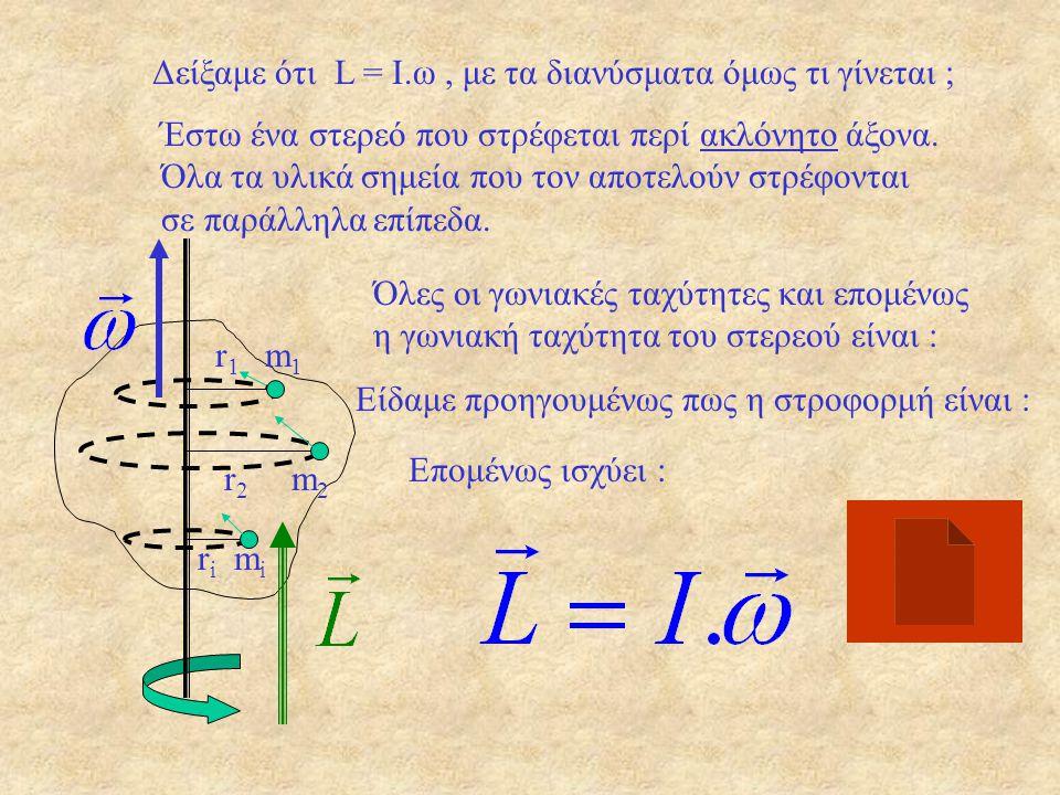 r 1 m 1 r 2 m 2 r i m i Δείξαμε ότι L = I.ω, με τα διανύσματα όμως τι γίνεται ; Έστω ένα στερεό που στρέφεται περί ακλόνητο άξονα.