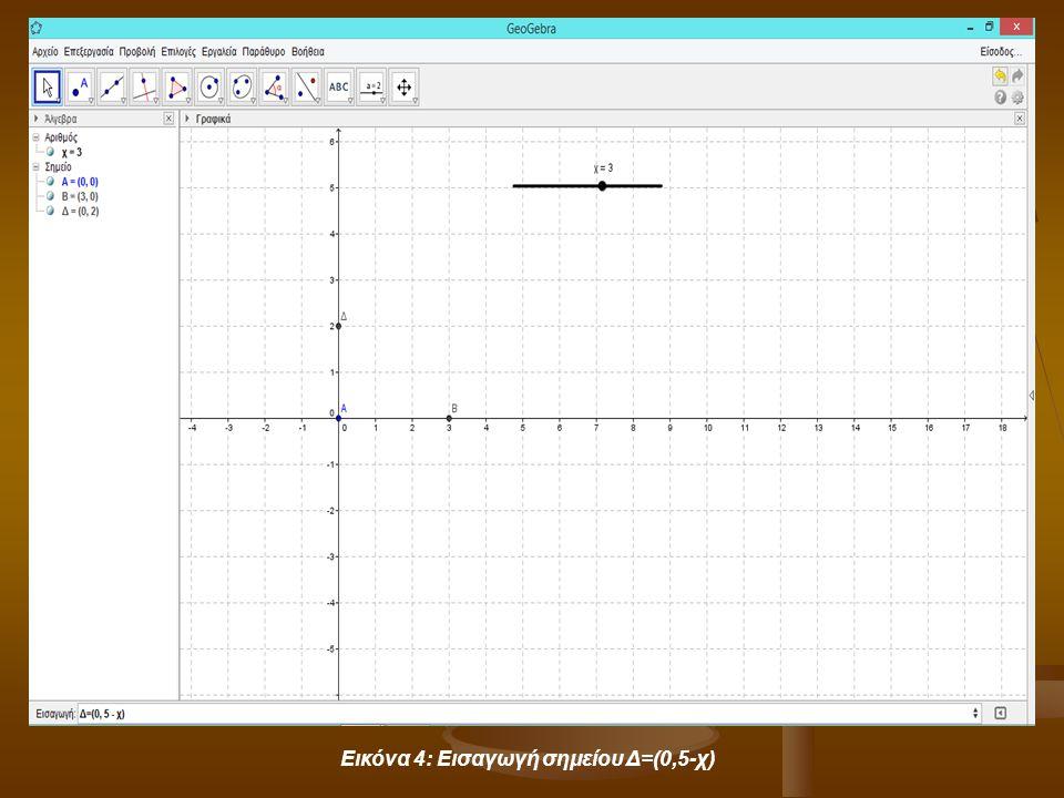 Εικόνα 4: Εισαγωγή σημείου Δ=(0,5-χ)