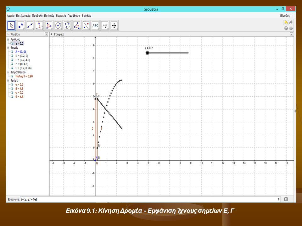 Εικόνα 9.1: Κίνηση Δρομέα - Εμφάνιση Ίχνους σημείων Ε, Γ