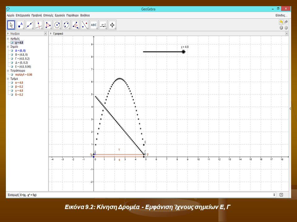 Εικόνα 9.2: Κίνηση Δρομέα - Εμφάνιση Ίχνους σημείων Ε, Γ
