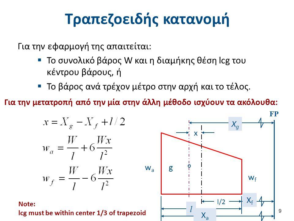 Τραπεζοειδής κατανομή Για την εφαρμογή της απαιτείται:  Το συνολικό βάρος W και η διαμήκης θέση lcg του κέντρου βάρους, ή  Το βάρος ανά τρέχον μέτρο
