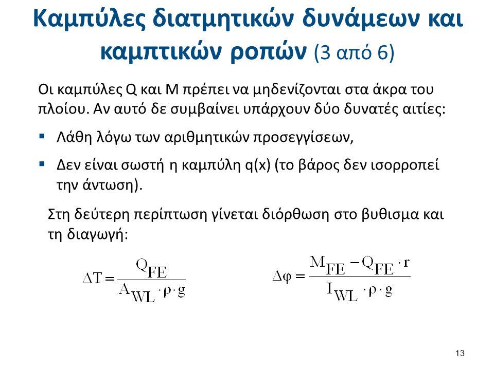 Καμπύλες διατμητικών δυνάμεων και καμπτικών ροπών (3 από 6) Οι καμπύλες Q και Μ πρέπει να μηδενίζονται στα άκρα του πλοίου. Αν αυτό δε συμβαίνει υπάρχ
