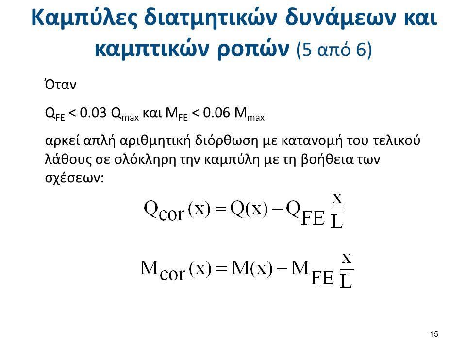Καμπύλες διατμητικών δυνάμεων και καμπτικών ροπών (5 από 6) Όταν Q FE < 0.03 Q max και Μ FE < 0.06 Μ max αρκεί απλή αριθμητική διόρθωση με κατανομή το