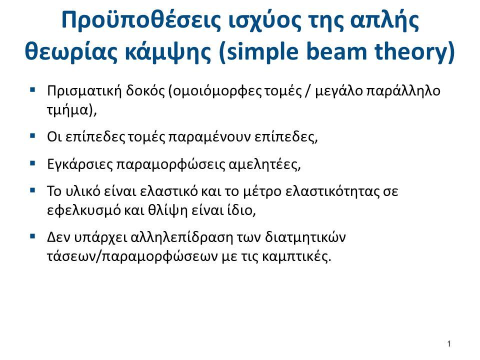 Προϋποθέσεις ισχύος της απλής θεωρίας κάμψης (simple beam theory)  Πρισματική δοκός (ομοιόμορφες τομές / μεγάλο παράλληλο τμήμα),  Οι επίπεδες τομές