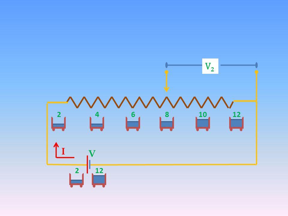 V V2V2 Ι 12 108642 2