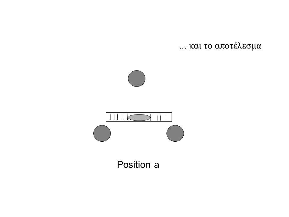 Position a... και το αποτέλεσμα