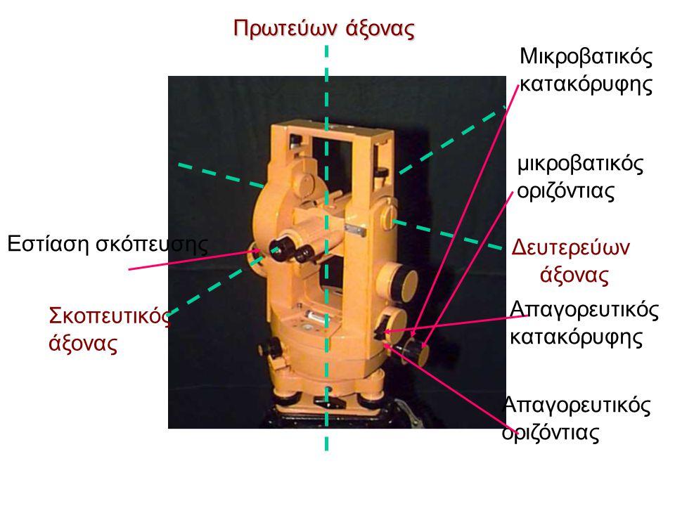 Πρωτεύων άξονας Δευτερεύων άξονας Σκοπευτικός άξονας Εστίαση σκόπευσης Απαγορευτικός κατακόρυφης Απαγορευτικός οριζόντιας Μικροβατικός κατακόρυφης μικροβατικός οριζόντιας