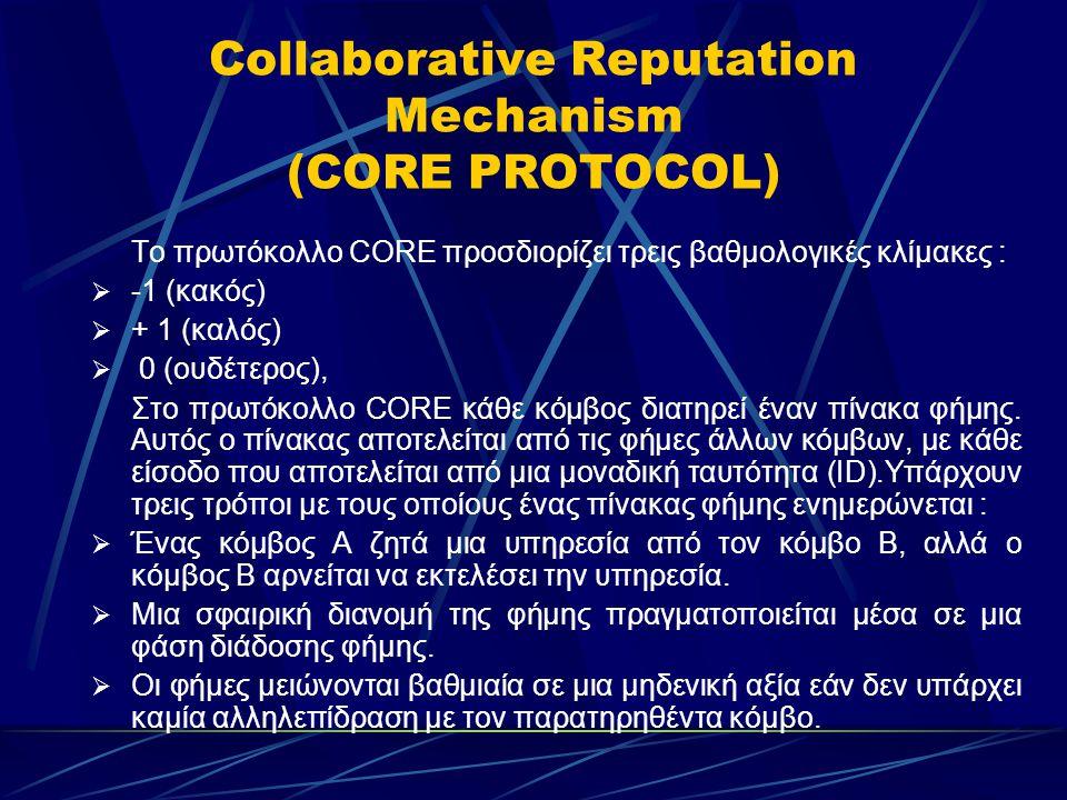 Collaborative Reputation Mechanism (CORE PROTOCOL) Το πρωτόκολλο CORE προσδιορίζει τρεις βαθμολογικές κλίμακες :  -1 (κακός)  + 1 (καλός)  0 (ουδέτερος), Στο πρωτόκολλο CORE κάθε κόμβος διατηρεί έναν πίνακα φήμης.