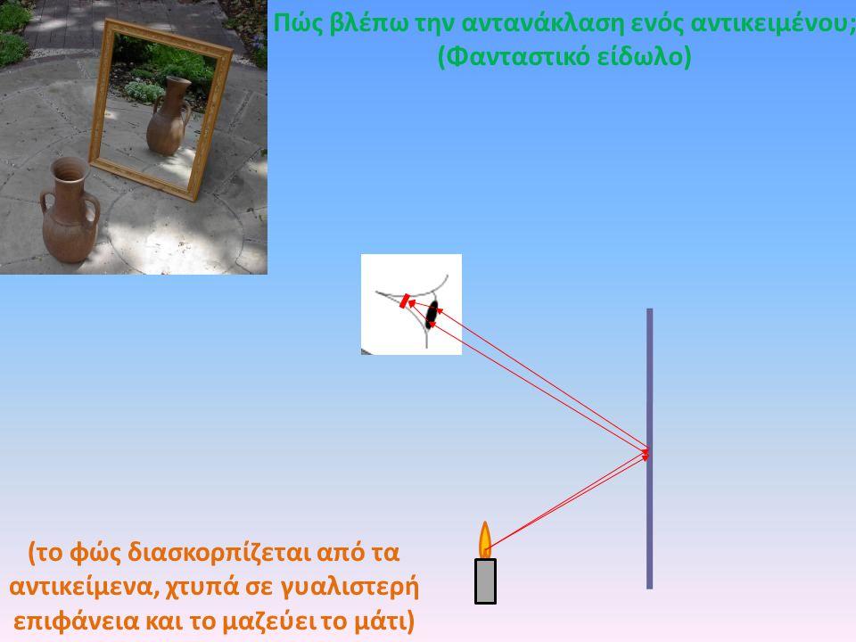 Πώς βλέπω την αντανάκλαση ενός αντικειμένου; (Φανταστικό είδωλο) (το φώς διασκορπίζεται από τα αντικείμενα, χτυπά σε γυαλιστερή επιφάνεια και το μαζεύ