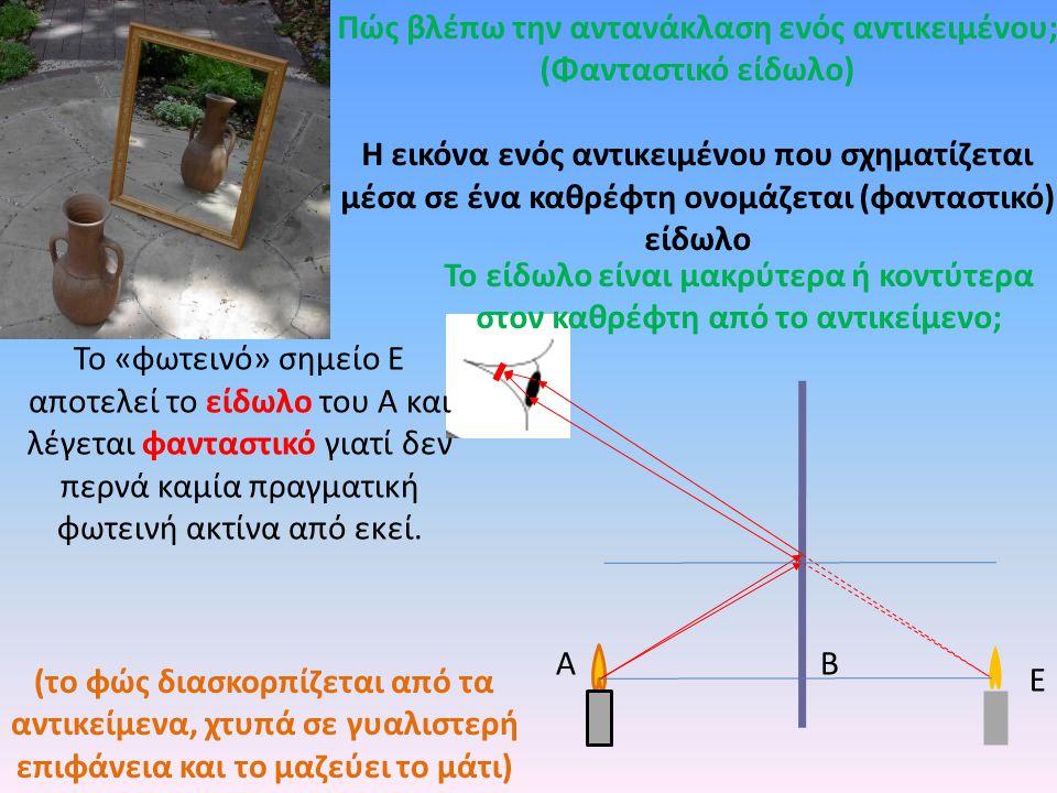Το «φωτεινό» σημείο Ε αποτελεί το είδωλο του Α και λέγεται φανταστικό γιατί δεν περνά καμία πραγματική φωτεινή ακτίνα από εκεί. Α Ε Β Πώς βλέπω την αν