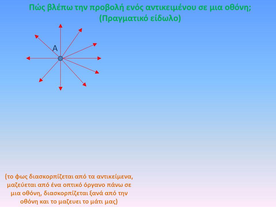 Πώς βλέπω την προβολή ενός αντικειμένου σε μια οθόνη; (Πραγματικό είδωλο) (το φως διασκορπίζεται από τα αντικείμενα, μαζεύεται από ένα οπτικό όργανο π