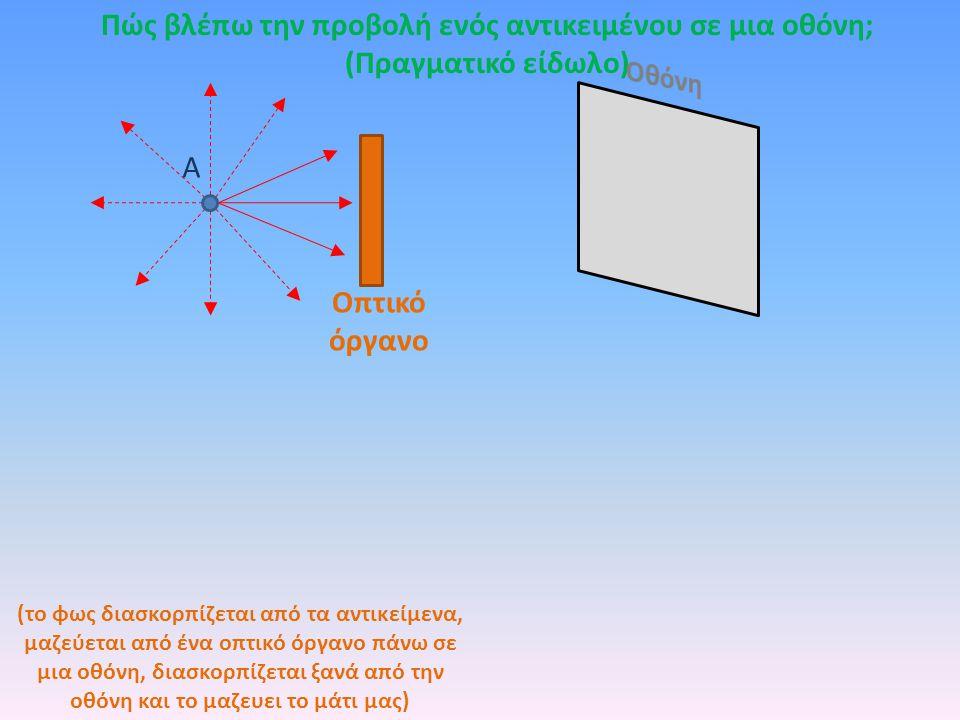 Πώς βλέπω την προβολή ενός αντικειμένου σε μια οθόνη; (Πραγματικό είδωλο) (το φως διασκορπίζεται από τα αντικείμενα, μαζεύεται από ένα οπτικό όργανο πάνω σε μια οθόνη, διασκορπίζεται ξανά από την οθόνη και το μαζευει το μάτι μας) Οπτικό όργανο Α