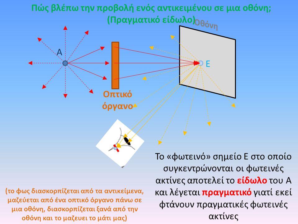 Πώς βλέπω την προβολή ενός αντικειμένου σε μια οθόνη; (Πραγματικό είδωλο) (το φως διασκορπίζεται από τα αντικείμενα, μαζεύεται από ένα οπτικό όργανο πάνω σε μια οθόνη, διασκορπίζεται ξανά από την οθόνη και το μαζευει το μάτι μας) Το «φωτεινό» σημείο Ε στο οποίο συγκεντρώνονται οι φωτεινές ακτίνες αποτελεί το είδωλο του Α και λέγεται πραγματικό γιατί εκεί φτάνουν πραγματικές φωτεινές ακτίνες Α Ε Οπτικό όργανο