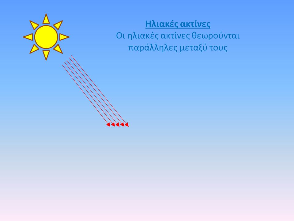 Ηλιακές ακτίνες Οι ηλιακές ακτίνες θεωρούνται παράλληλες μεταξύ τους