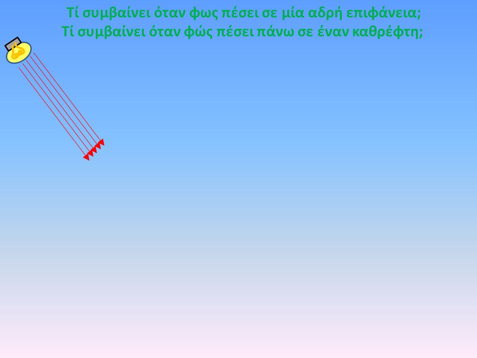 Τί βλέπω; Τί είδους εικόνες μπορούν να σχηματιστούν μέσα στο μάτι μου; Α) τα ίδια τα αντικείμενα (Πραγματικό αντικείμενο) (το φώς διασκορπίζεται από τα αντικείμενα και το μαζεύει το μάτι) Β) αντανακλάσεις αντικειμένων σε καθρέφτες και γυαλιστερές επιφάνειες (Φανταστικό είδωλο) (το φώς διασκορπίζεται από τα αντικείμενα, χτυπά σε γυαλιστερή επιφάνεια και το μαζεύει το μάτι) Γ) εικόνες που προβάλονται σε οθόνες (Πραγματικό είδωλο) (το φως διασκορπίζεται από τα αντικείμενα, μαζεύεται από ένα οπτικό όργανο πάνω σε μια οθόνη, διασκορπίζεται ξανά από την οθόνη και το μαζευει το μάτι μας)