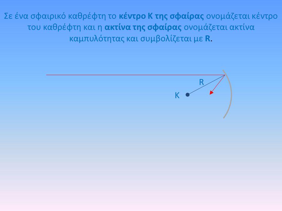 Κ Σε ένα σφαιρικό καθρέφτη το κέντρο Κ της σφαίρας ονομάζεται κέντρο του καθρέφτη και η ακτίνα της σφαίρας ονομάζεται ακτίνα καμπυλότητας και συμβολίζεται με R.