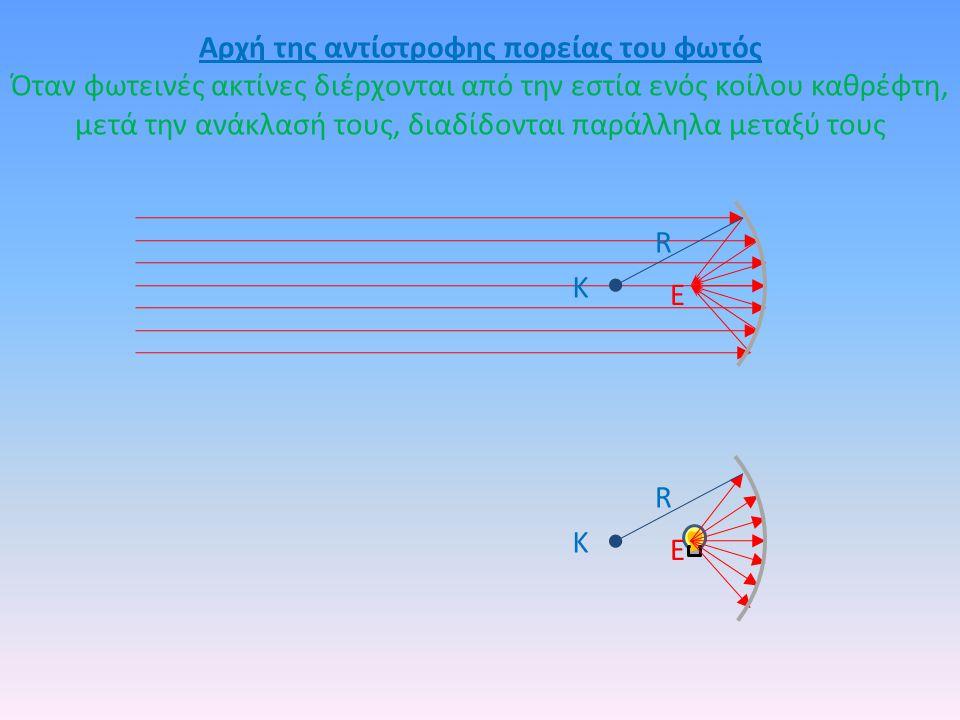 Αρχή της αντίστροφης πορείας του φωτός Όταν φωτεινές ακτίνες διέρχονται από την εστία ενός κοίλου καθρέφτη, μετά την ανάκλασή τους, διαδίδονται παράλλ